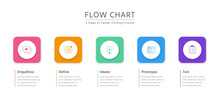 Design Thinking Process Infographic