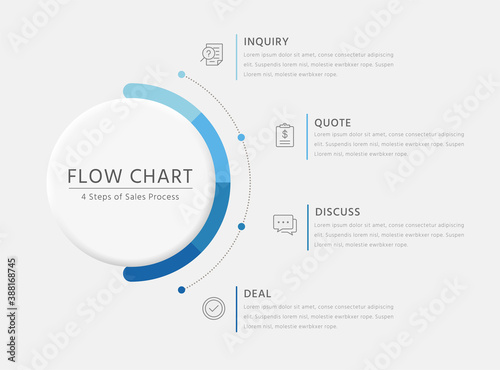 Circle sales Process with 4 steps