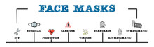 FACE MASKS. DIY, Protection, V...