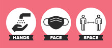 Hands Face Space UK Covid-19 Prevention Slogan Banner, Poster Or Sign. Vector Graphic With Icons And 'Hands Face Space' Government Social Distancing Slogan. Face Mask Icon, Wash Hands Icon.