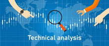 Technical Analysis Investment ...