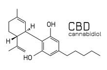 CBD Or Cannabidiol Molecule Structure