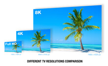 Different TV Resolutions And Relative Sizes Comparison
