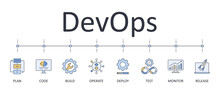 Vector Banner Infographics DevOps. Editable Stroke Icons. Software Development And IT Operations Set Symbols. Test Deploy Monitor Operate Release Plan Code Build