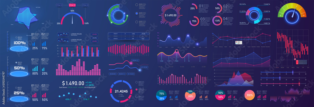 Fototapeta Different UI, UX, GUI mobile screens modern infographic. Template dashboard infographic, charts, graph and graphic UI, UX, KIT elements. Info chart elements for online statistics and data analytics.