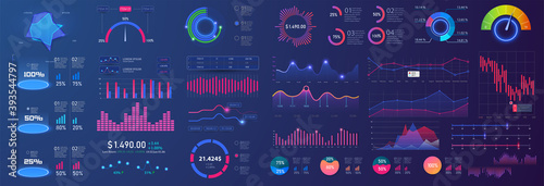 Fototapeta Different UI, UX, GUI mobile screens modern infographic. Template dashboard infographic, charts, graph and graphic UI, UX, KIT elements. Info chart elements for online statistics and data analytics. obraz