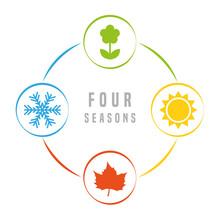 Four Seasons Winter Spring Summer Fall Icon Set Vector Illustration EPS10