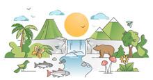 Nature Landscape With Wild Species Habitat Diversity Scene Outline Concept