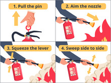 How To Use A Fire Extinguisher PASS Labeled Instruction Vector Illustration. Safety Manual Demonstration Visualization.