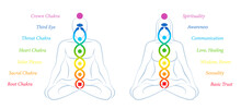 Kundalini Meditaion. Love Couple With Kundalini Serpent Or Coiled Snake And Seven Main Chakras With Names And Meanings. Isolated Vector Illustration On White Background.
