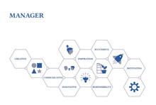 Manager. Banner Mit Schlagwörtern Und Icons. Creative, Communicative, Innovative, Inspiration, Successful, Responsibility, Motivating. Isoliert Freigestellt Vor Weißem Hintergrund.