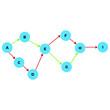 Vector Illustration for Activity Network Diagram EPS10