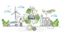 Recycling Carbon Dioxide And Renewable Methanol Alternative Outline Concept