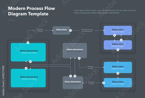 Canvas Print Modern process flow diagram template - dark version