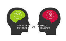 The Growth And Fixed Mindset. Isolated Vector Illustration