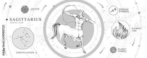 Fotografie, Obraz Modern magic witchcraft card with astrology Sagittarius zodiac sign