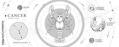 Fotografija Modern magic witchcraft card with astrology Cancer zodiac sign