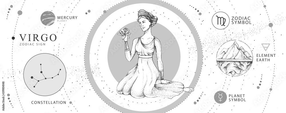 Fototapeta Modern magic witchcraft card with astrology Virgo zodiac sign. Realistic hand drawing woman head. Zodiac characteristic