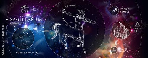 Fotografía Modern magic witchcraft card with astrology Sagittarius zodiac sign