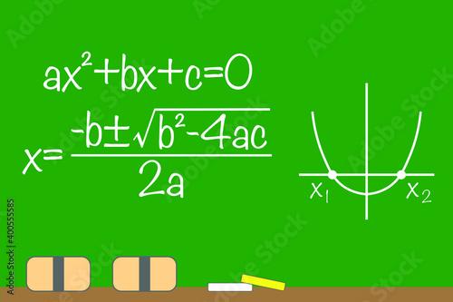 Fototapety, obrazy: 2次方程式の解の公式