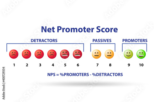 Fototapeta Net Promoter Score NPS concept obraz