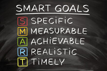 Handwritten Smart Goal Setting Concept