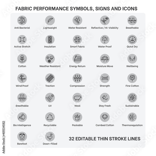 Sportswear Product and fabric feature icons, Active wear Performance icons and symbols for Sportswear products and garments, Fabric properties and textile  special feature signs and symbols icon set Wallpaper Mural