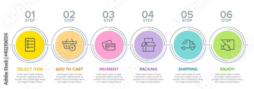 Canvas Concept of shopping process with 6 successive steps
