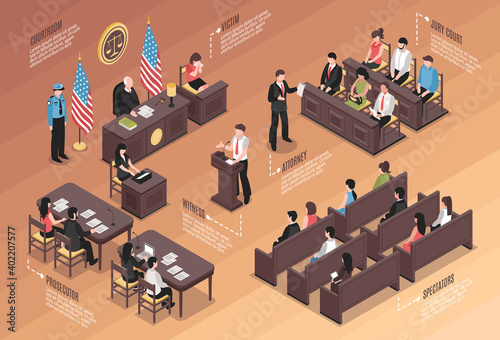 Canvas Print Judiciary Isometric Infographics