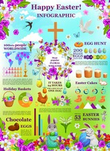 Easter Holiday Infographics, Celebration Statistics On World Map, Egg Hunt And Easter Bunny Information With Diagrams. Christian Religion. Easter Eggs Consumption Flowchart And Cakes