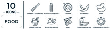 Food Linear Icon Set. Includes Thin Line Opening A Champagne Bottle, Luosifen, Bean, Apple And Grapes, Slice Of Melon And Juice, Flower Shaped Biscuits, Chinese Food Box Icons For Report,