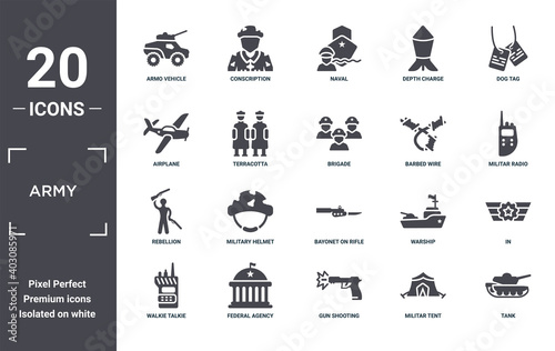 Fotomural army icon set