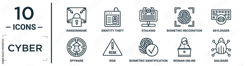 Fototapeta cyber linear icon set. includes thin line ransomware, stalking, keylogger, risk, woman online, malware, spyware icons for report, presentation, diagram, web design