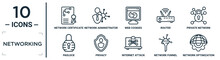 Networking Linear Icon Set. Includes Thin Line Network Certificate, Web Cookies, Private Network, Privacy, Network Funnel, Optimization, Padlock Icons For Report, Presentation, Diagram, Web Design