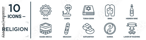Photo religion linear icon set