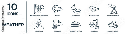 Canvas Print weather linear icon set