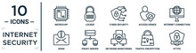 Internet.security Linear Icon Set. Includes Thin Line Microchip, Cyber Security, Internet Connection, Proxy Server, Traffic Encryption, Https, Spam Icons For Report, Presentation, Diagram, Web