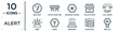 alert linear icon set. includes thin line keep right, biological hazard, call center, ahead, water hose, keep left, siren icons for report, presentation, diagram, web design