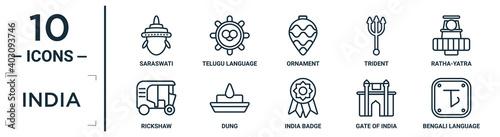 Fototapeta india linear icon set