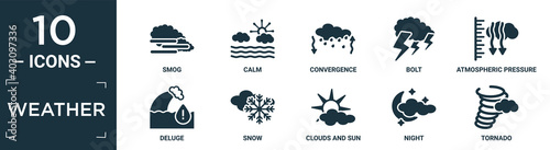 Tablou Canvas filled weather icon set