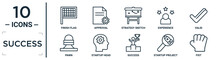 Success Linear Icon Set. Includes Thin Line Finish Flag, Strategy Sketch, Valid, Startup Head, Startup Project Search, Fist, Pawn Icons For Report, Presentation, Diagram, Web Design