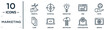 marketing linear icon set. includes thin line benefits, innovation, ratio, webcode, configuration, service, flyer icons for report, presentation, diagram, web design