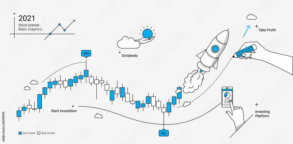 Fototapeta Stock market trading platform illustration with rocket, candle chart and technical analysis symbols. Modern linear graphic style.