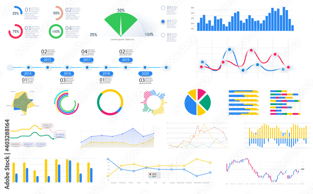 Fototapeta Different UI, UX, GUI screens modern infographic. Diagram template and chart graph. Flat web icons for mobile apps, responsive website including. Web design and mobile template. Stock vector