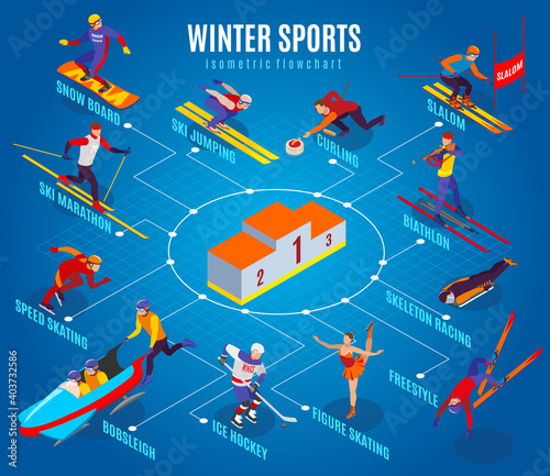 Foto Winter Sports Isometric Flowchart