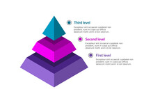 Pyramid Infographic 3D. Abstract Business Triangle Graph. Three Levels Diagram. Isometric Flow Chart Presentation With Numbered Steps. Annotated Color Identifiers On The Right. Vector Illustration