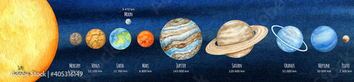 Fototapeta Watercolor planets of the solar system