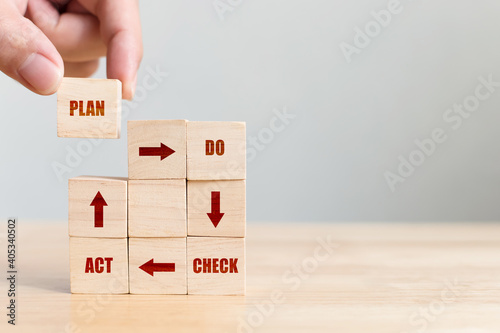 Hand putting cubes dice wooden block with text plan, do, check, act - pdca conce Fotobehang