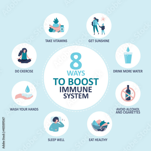 Photo Eight ways to boost immune system