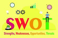 Strengths Weaknesses Opportunities Threat SWOT 2D Flat Vector Concept For Banner, Website, Illustration, Landing Page, Flyer, Etc